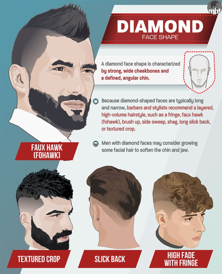 best-men-s-haircuts-for-your-face-shape-25