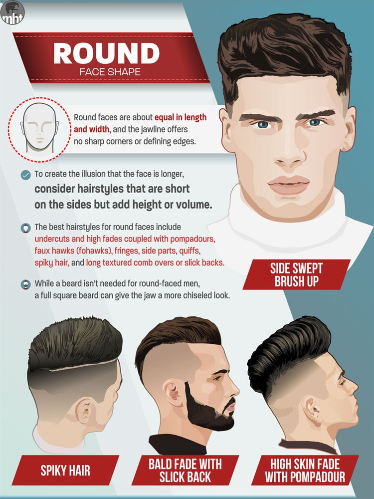best-men-s-haircuts-for-your-face-shape-4