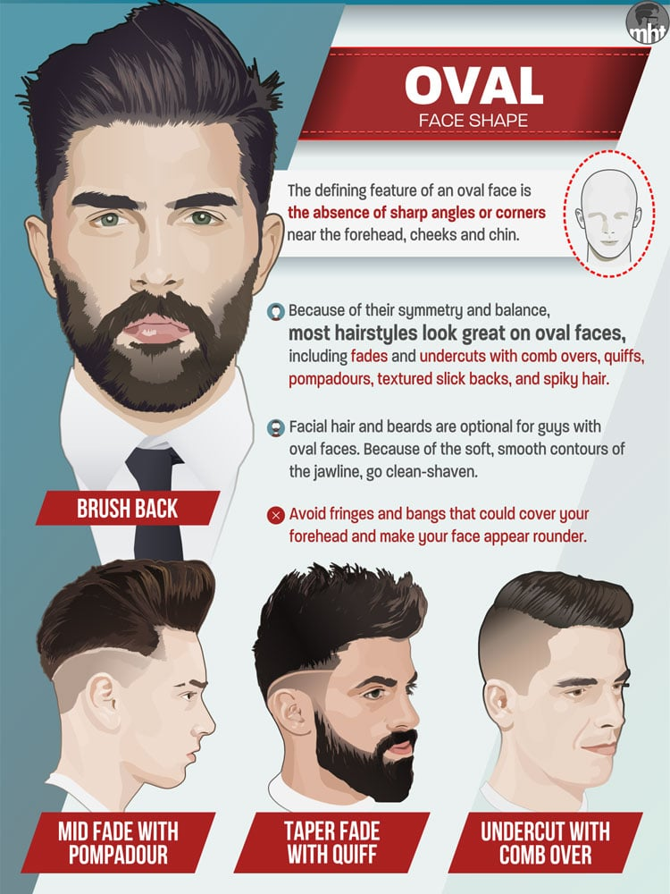 best-men-s-haircuts-for-your-face-shape-8